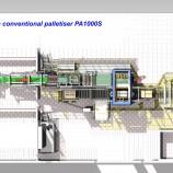 Referenca - Linija Kovačica PA1000S - 2